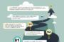 Les avantages du statut de l'auto entrepreneur